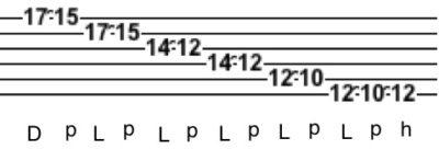 lplphg